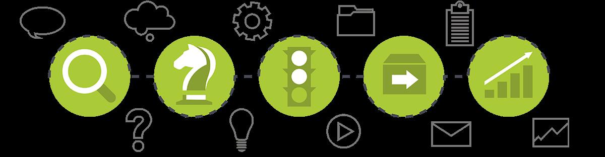 graphic web design services